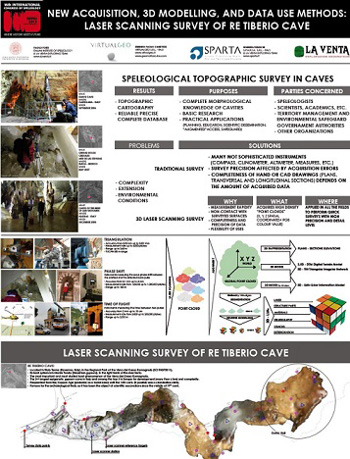 2013 Poster 16th International Congress of Speleology, Brno. | PDF